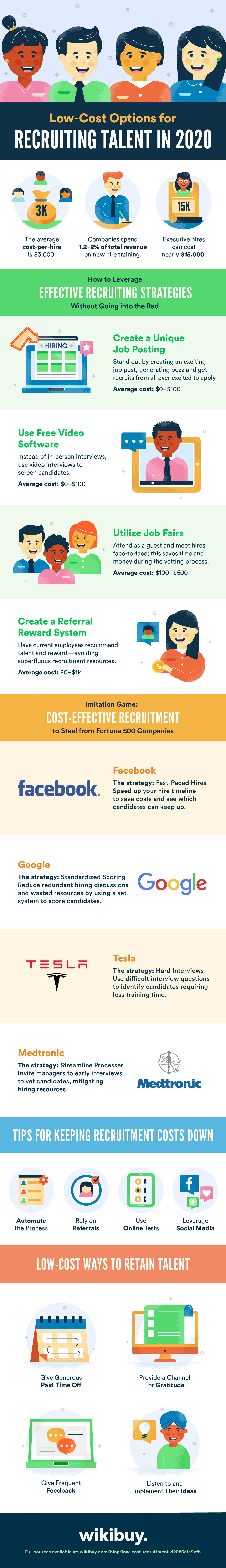 low-cost recruitment tips